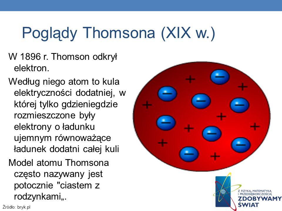 Poglądy Thomsona (XIX w.)