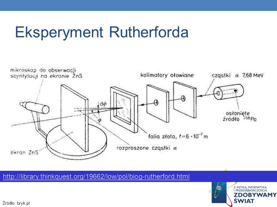 Eksperyment Rutherforda