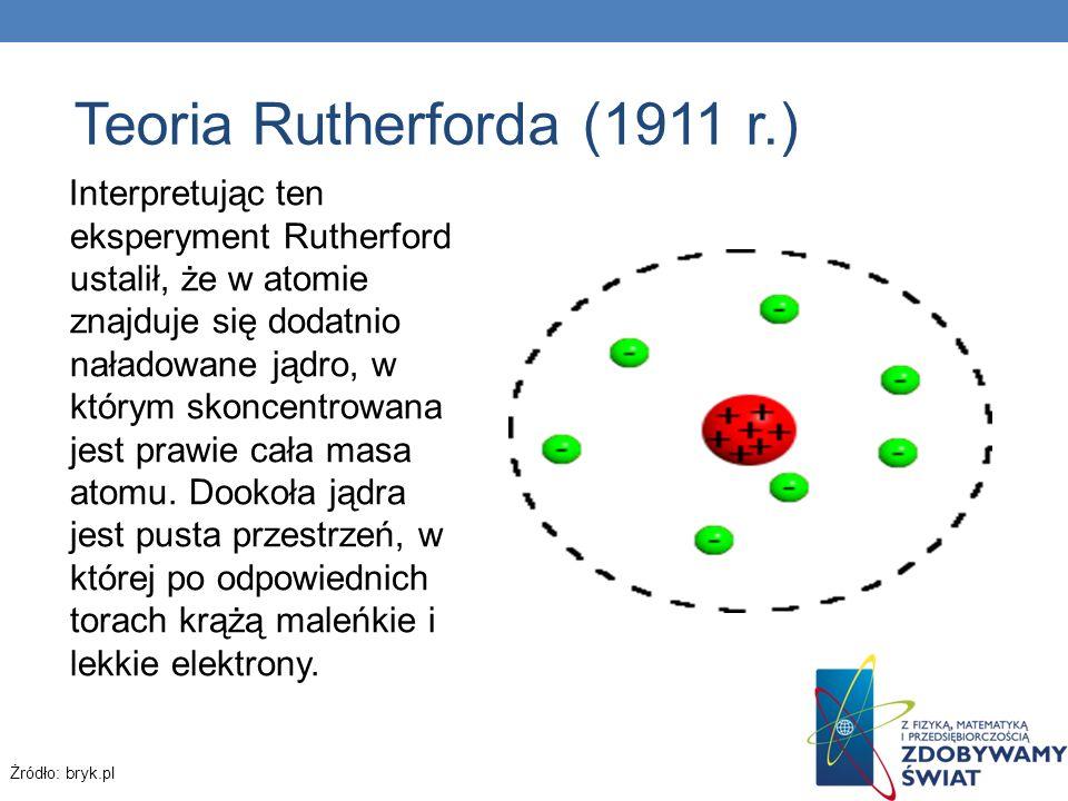 Teoria Rutherforda (1911 r.)