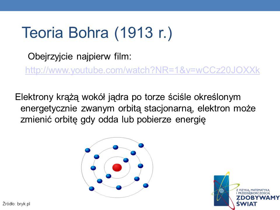 Teoria Bohra (1913 r.) Obejrzyjcie najpierw film: