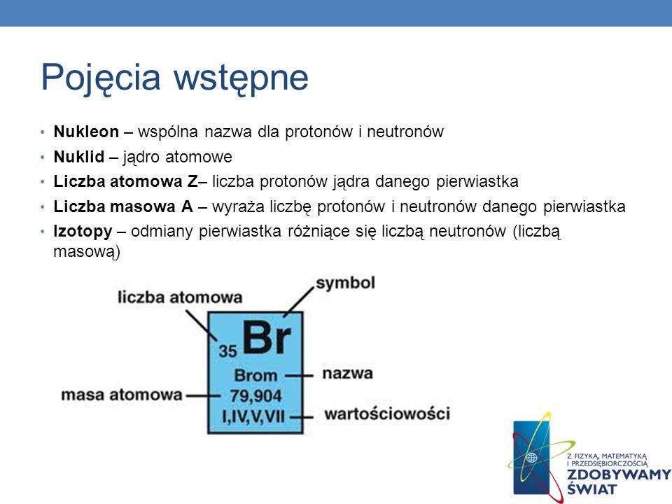 Pojęcia wstępne Nukleon – wspólna nazwa dla protonów i neutronów