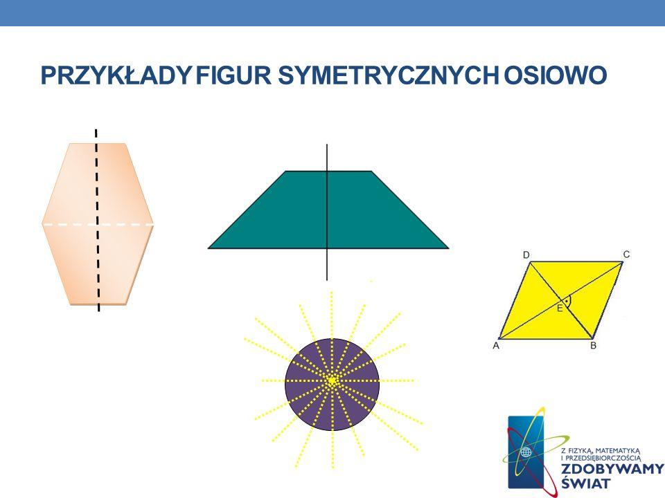Przykłady figur symetrycznych osiowo