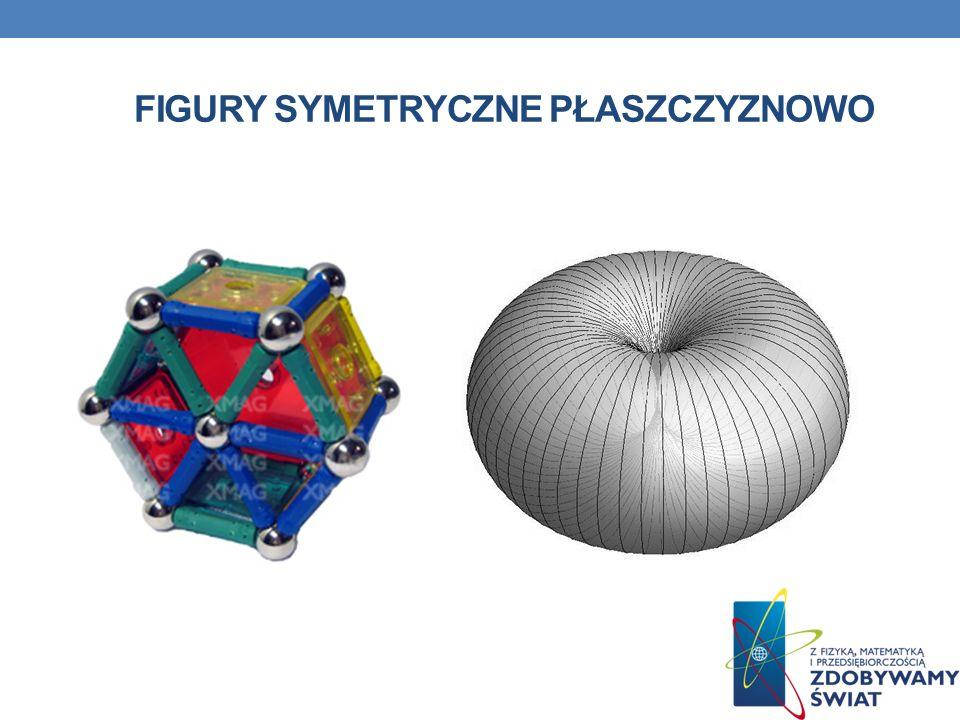 Figury symetryczne płaszczyznowo