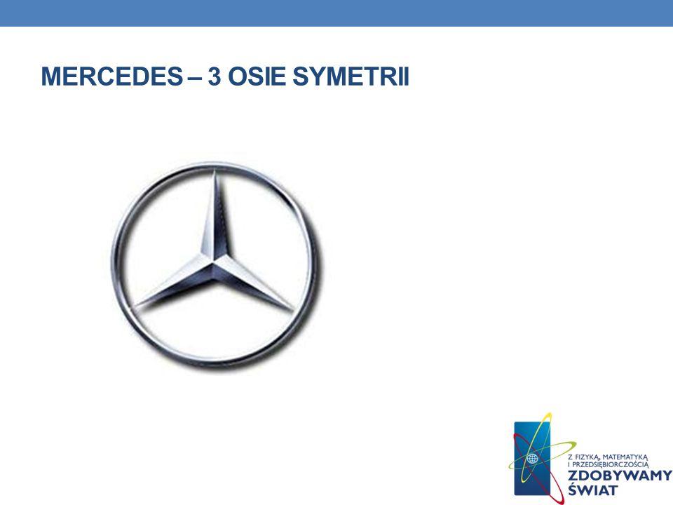 Mercedes – 3 osie symetrii