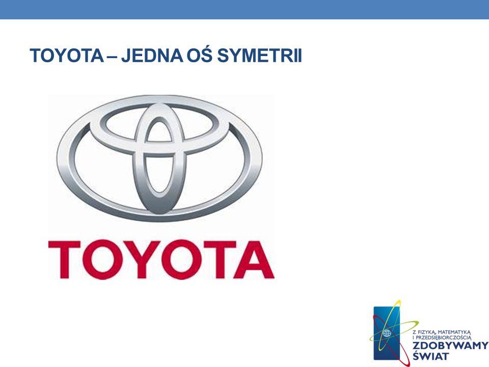 Toyota – jedna oś symetrii