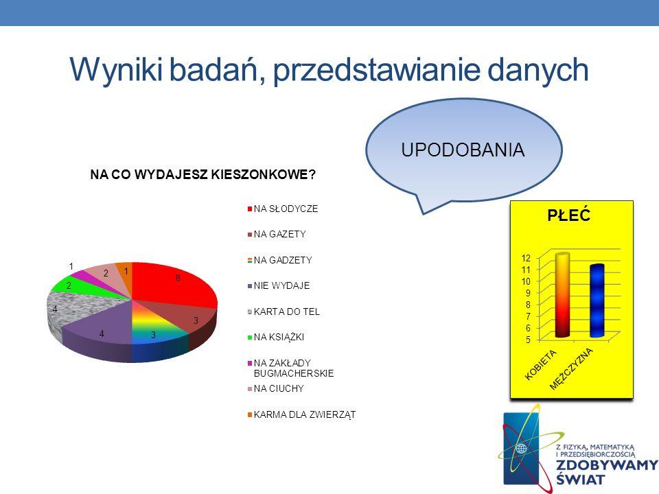 Wyniki badań, przedstawianie danych