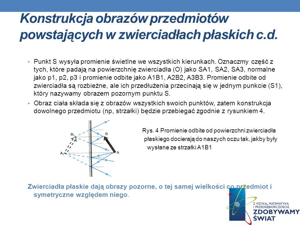 Konstrukcja obrazów przedmiotów powstających w zwierciadłach płaskich c.d.