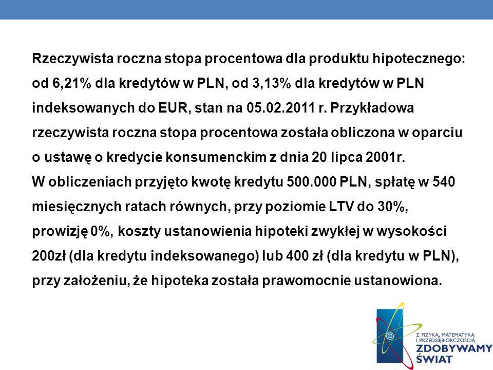 Rzeczywista roczna stopa procentowa dla produktu hipotecznego: od 6,21% dla kredytów w PLN, od 3,13% dla kredytów w PLN indeksowanych do EUR, stan na 05.02.2011 r.