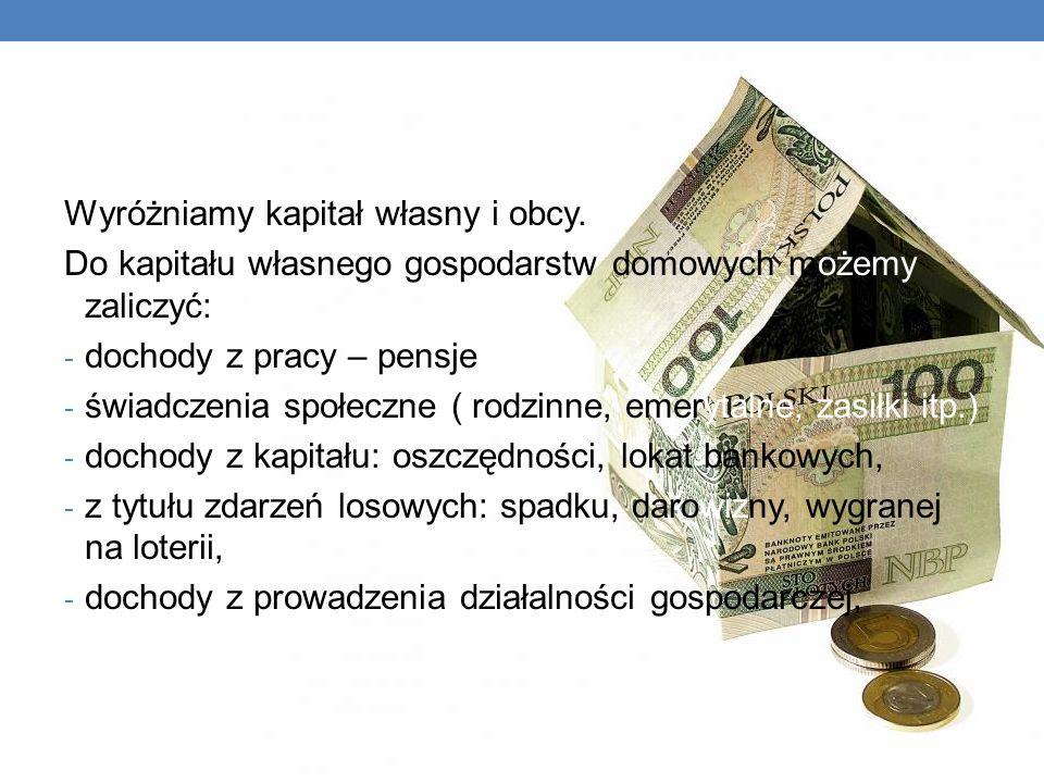 Wyróżniamy kapitał własny i obcy.