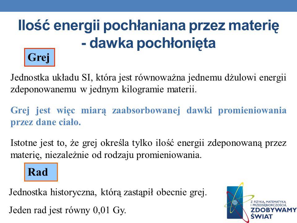 Ilość energii pochłaniana przez materię - dawka pochłonięta
