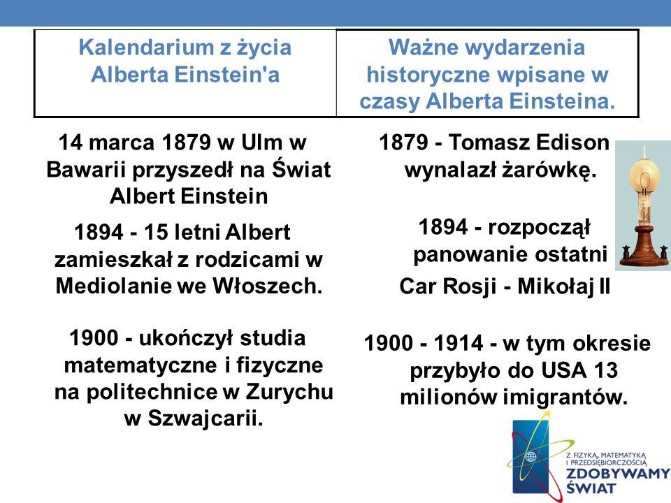 Kalendarium z życia Alberta Einstein a