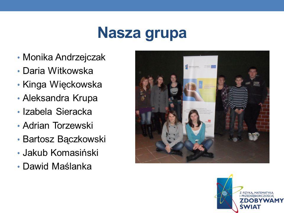 Nasza grupa Monika Andrzejczak Daria Witkowska Kinga Więckowska