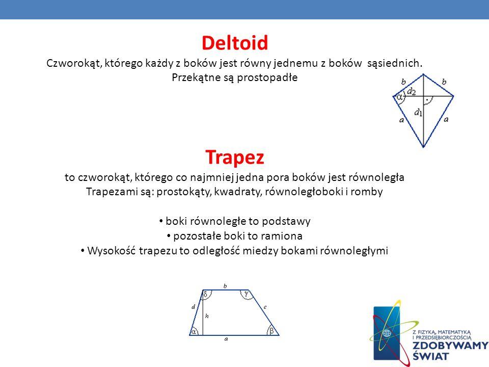 Deltoid Czworokąt, którego każdy z boków jest równy jednemu z boków sąsiednich. Przekątne są prostopadłe.