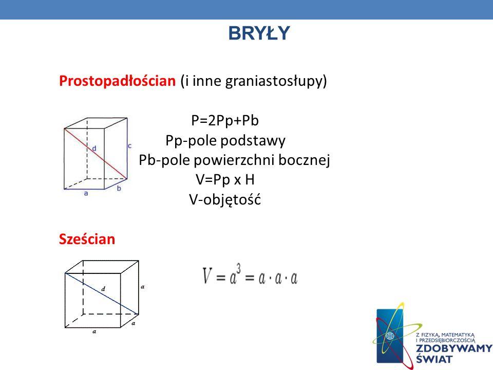 Pb-pole powierzchni bocznej