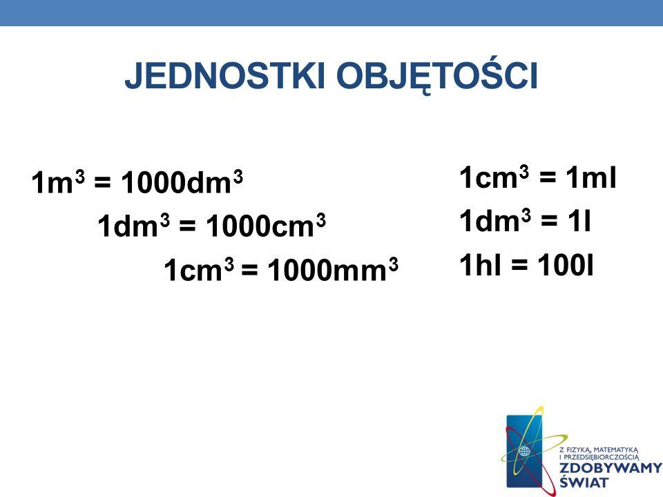 JEDNOSTKI OBJĘTOŚCI 1cm3 = 1ml 1m3 = 1000dm3 1dm3 = 1l 1dm3 = 1000cm3