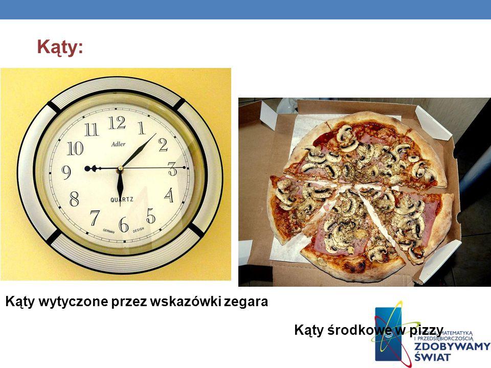 Kąty: Kąty wytyczone przez wskazówki zegara Kąty środkowe w pizzy