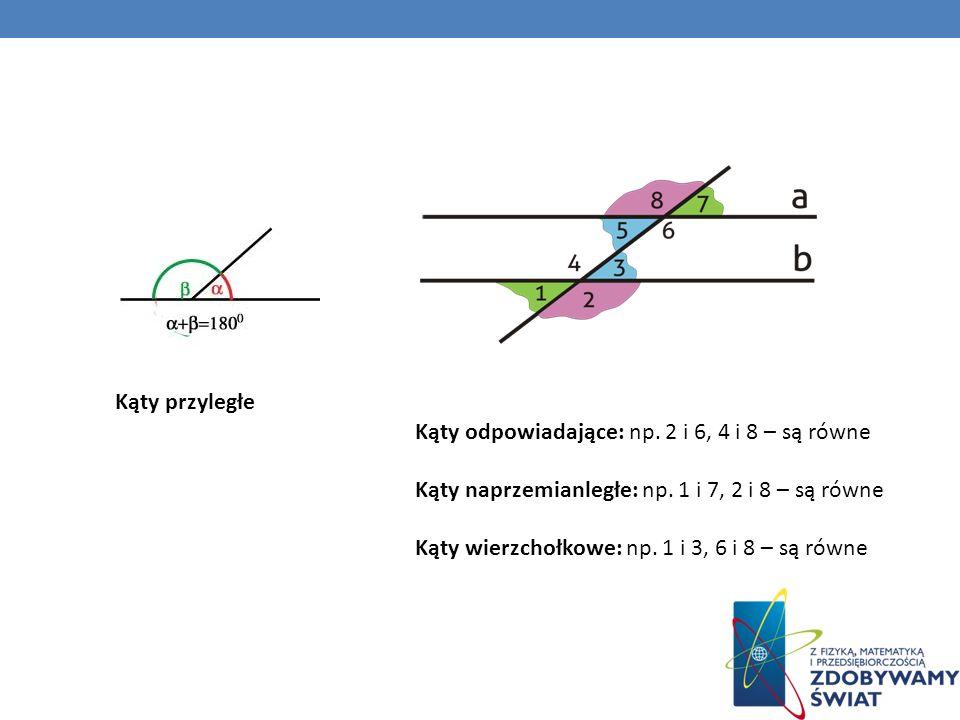 Kąty przyległe Kąty odpowiadające: np. 2 i 6, 4 i 8 – są równe. Kąty naprzemianległe: np. 1 i 7, 2 i 8 – są równe.