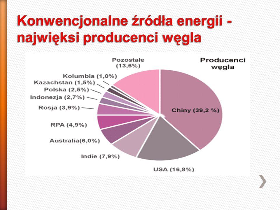 Konwencjonalne źródła energii - najwięksi producenci węgla