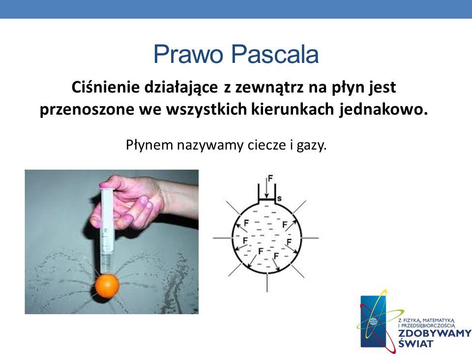 Prawo Pascala Ciśnienie działające z zewnątrz na płyn jest przenoszone we wszystkich kierunkach jednakowo.