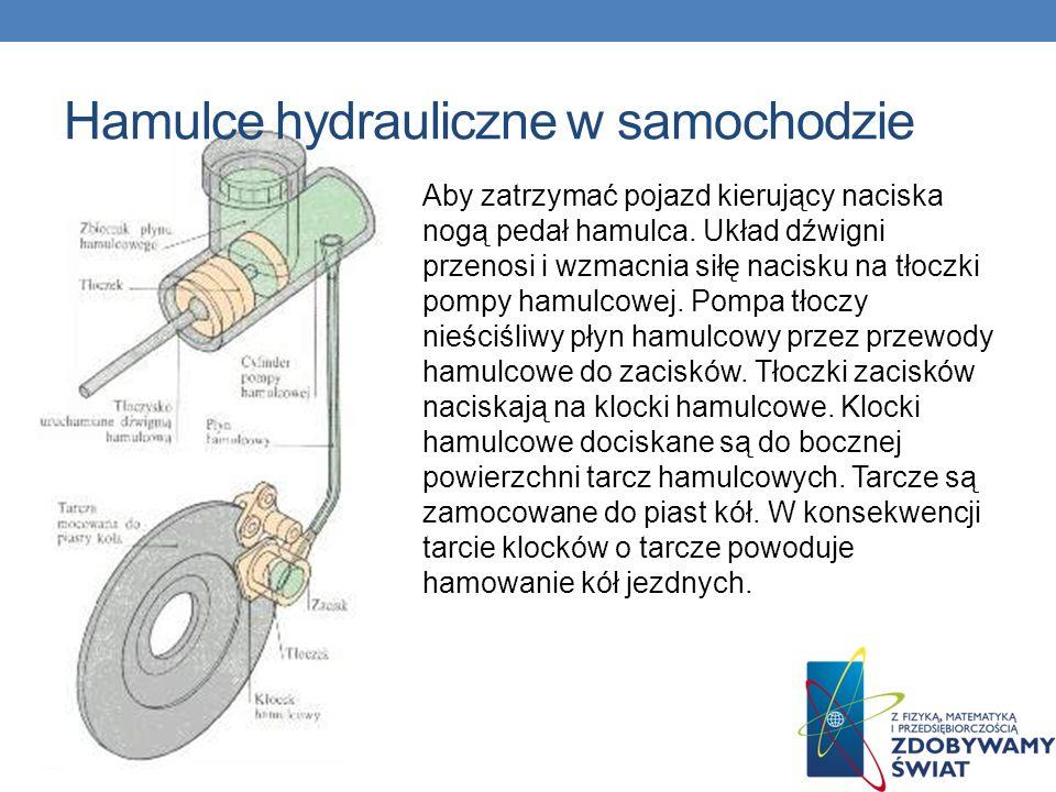 Hamulce hydrauliczne w samochodzie