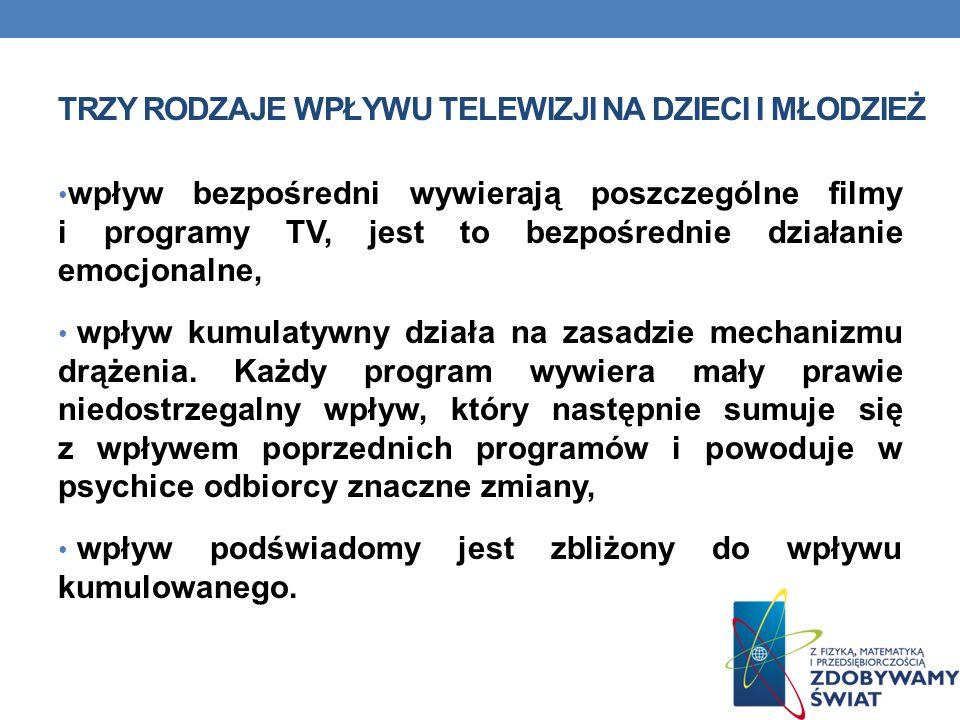 Trzy rodzaje wpływu telewizji na dzieci i młodzież