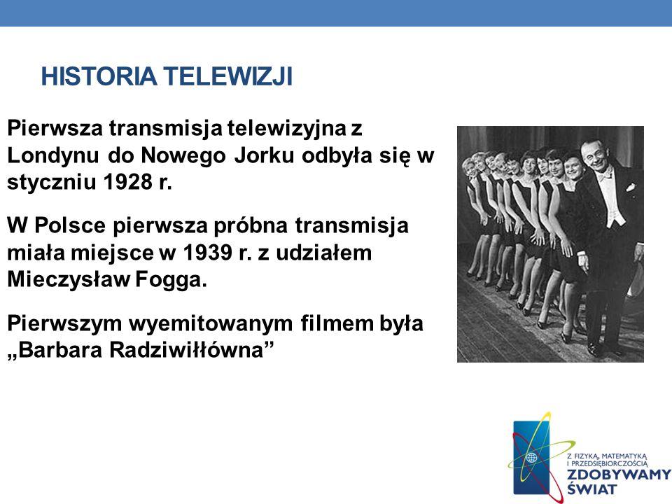Historia Telewizji