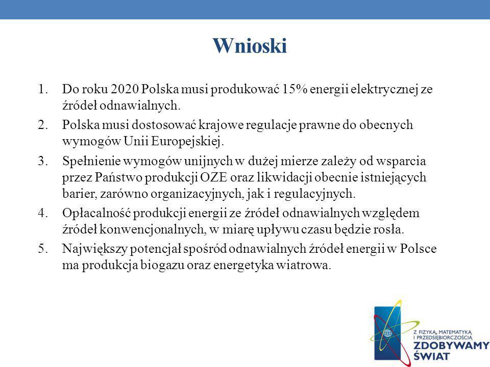 Wnioski Do roku 2020 Polska musi produkować 15% energii elektrycznej ze źródeł odnawialnych.