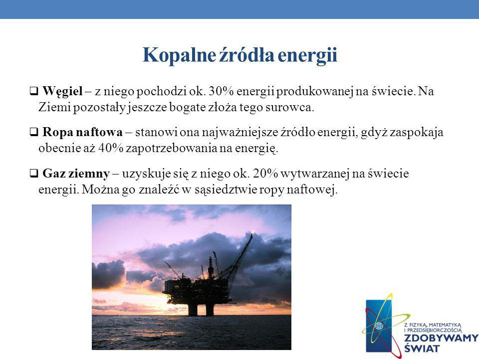 Kopalne źródła energii