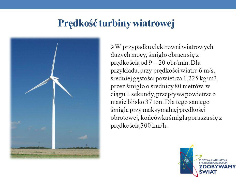 Prędkość turbiny wiatrowej