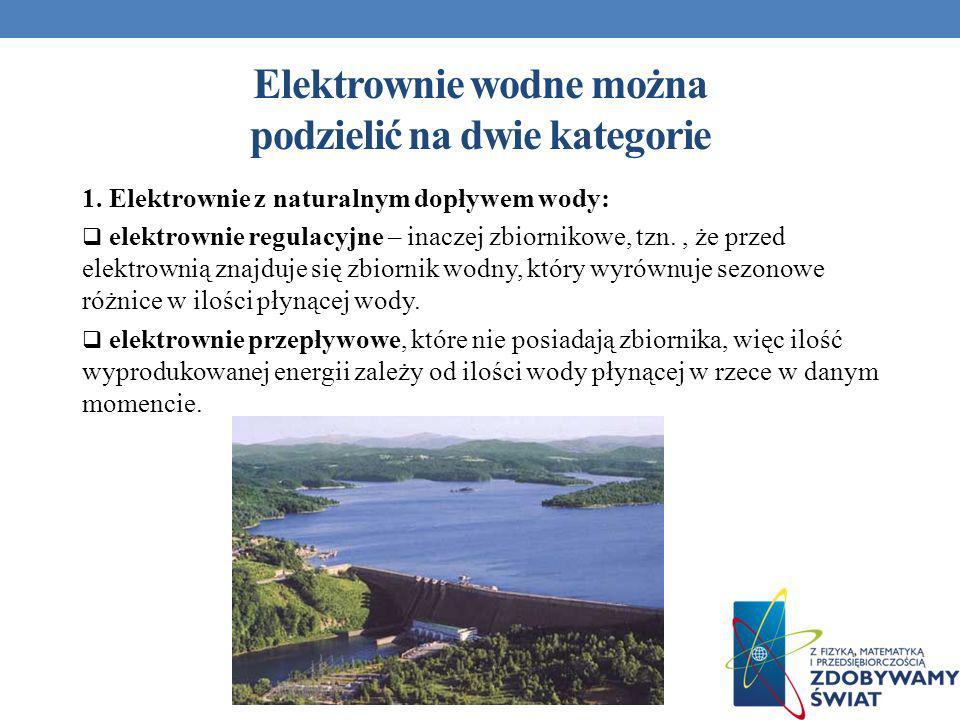 Elektrownie wodne można podzielić na dwie kategorie