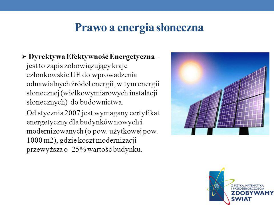 Prawo a energia słoneczna