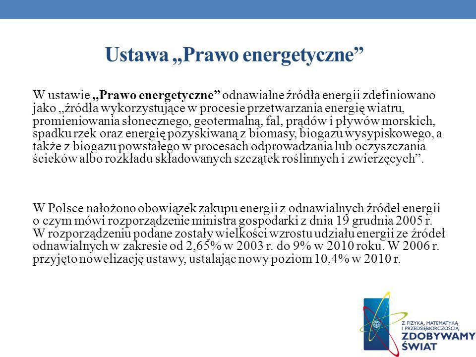 """Ustawa """"Prawo energetyczne"""