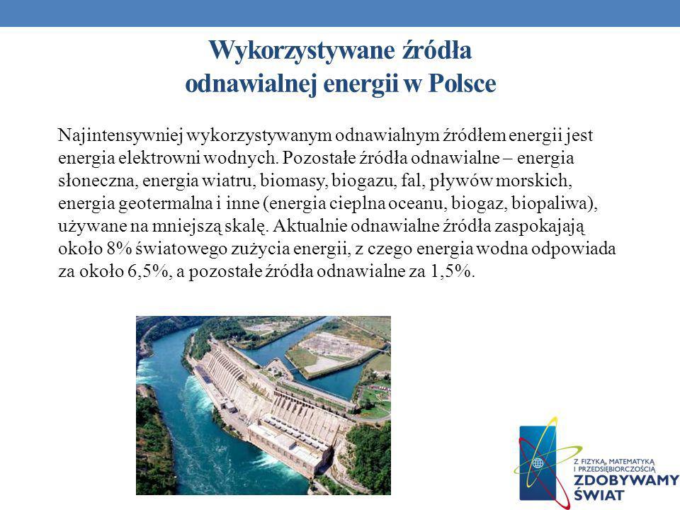 Wykorzystywane źródła odnawialnej energii w Polsce