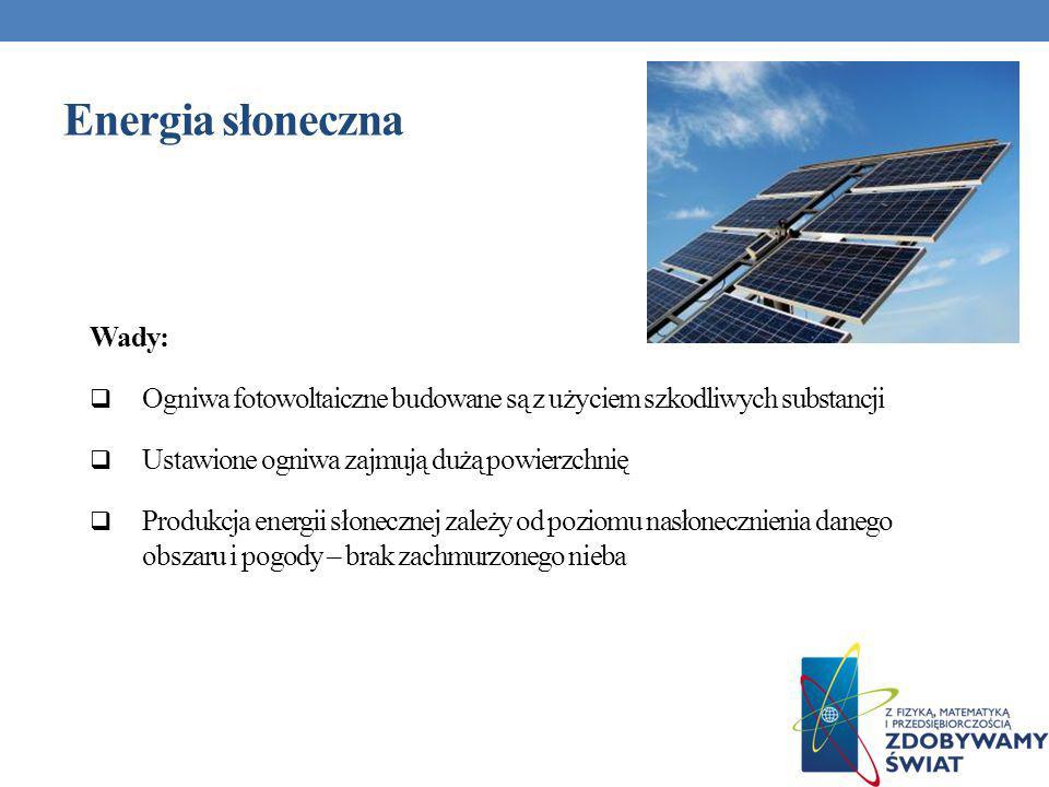 Energia słoneczna Wady: