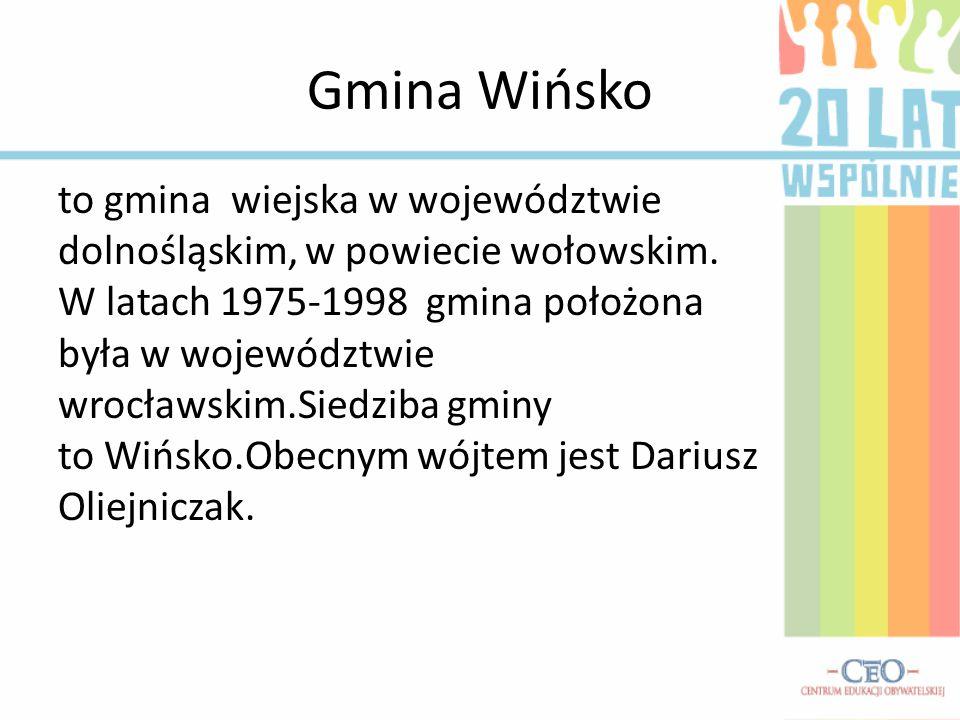 Gmina Wińsko