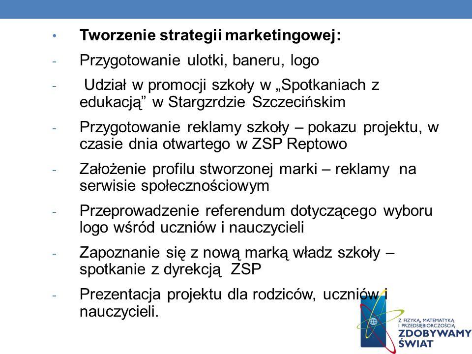 Tworzenie strategii marketingowej: