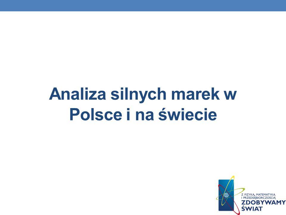 Analiza silnych marek w Polsce i na świecie