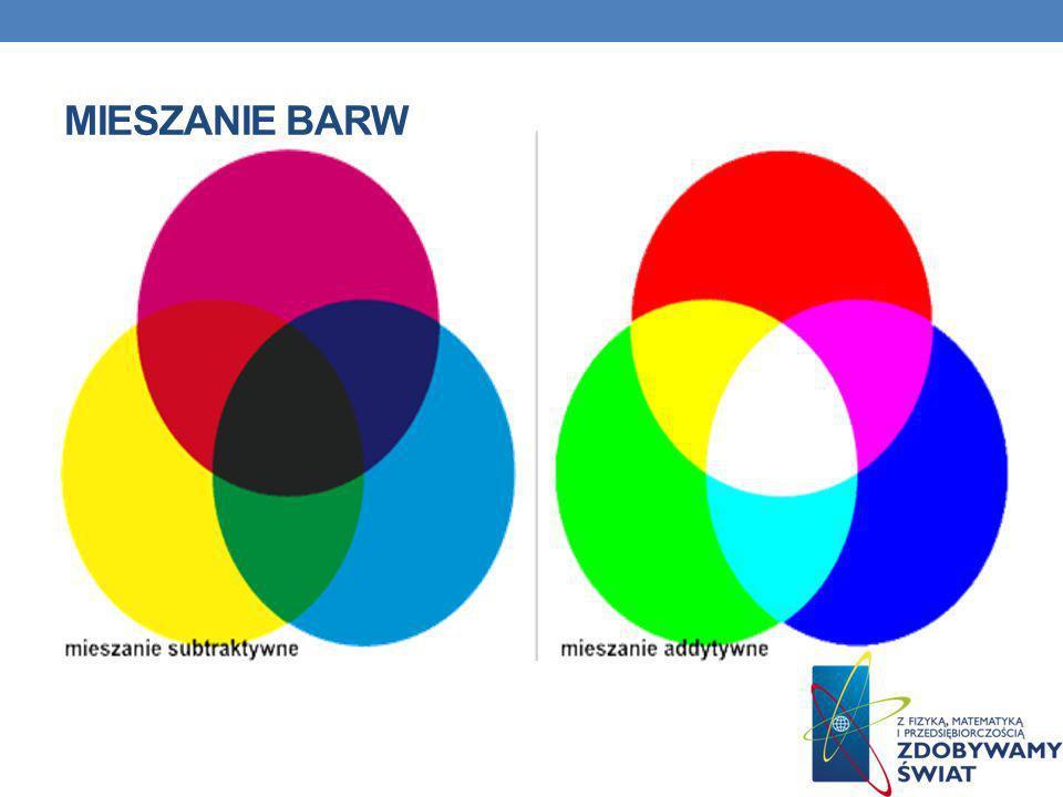 Mieszanie barw