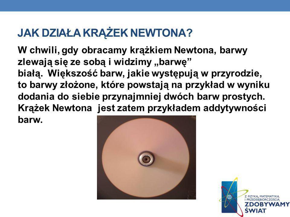 Jak działa krążek newtona