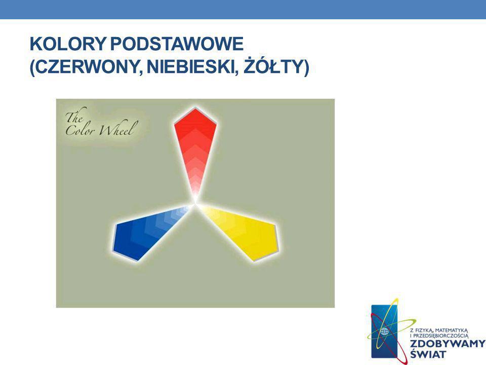 Kolory podstawowe (czerwony, niebieski, żółty)