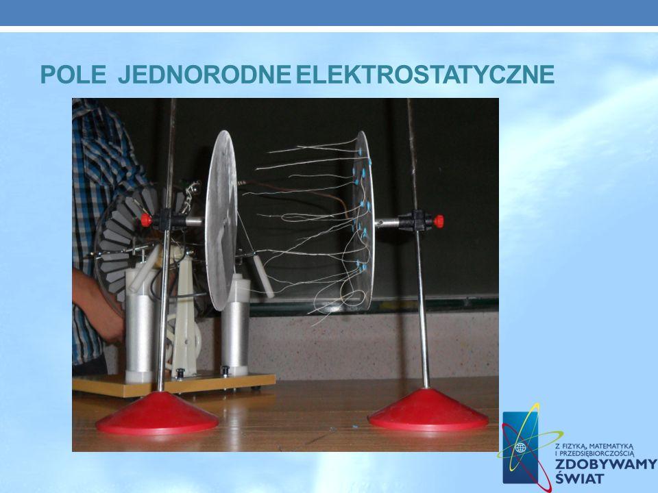 Pole jednorodne elektrostatyczne
