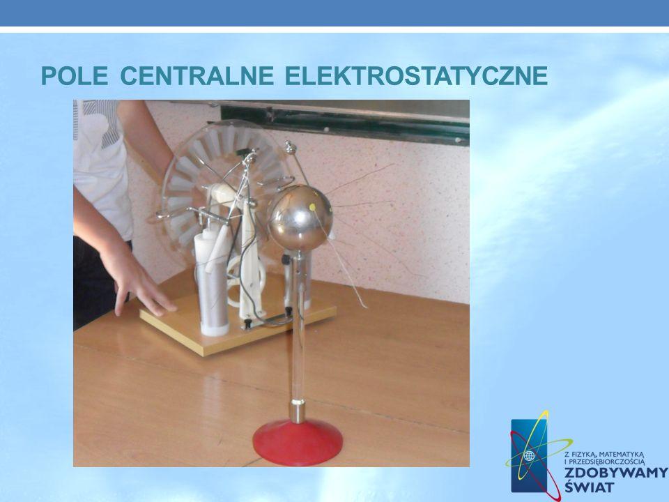 Pole centralne elektrostatyczne