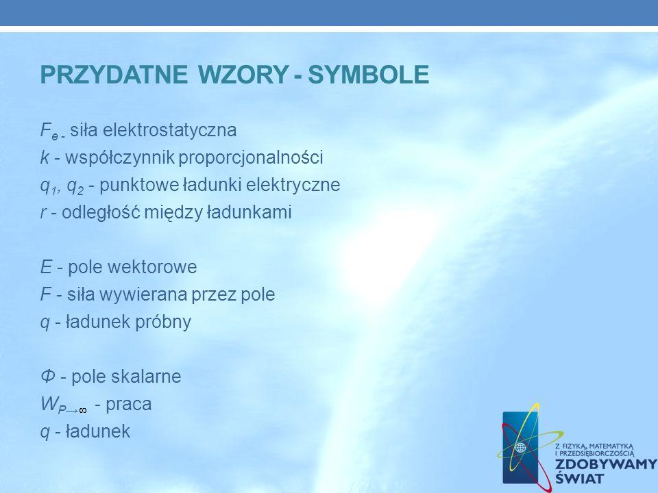 Przydatne Wzory - symbole