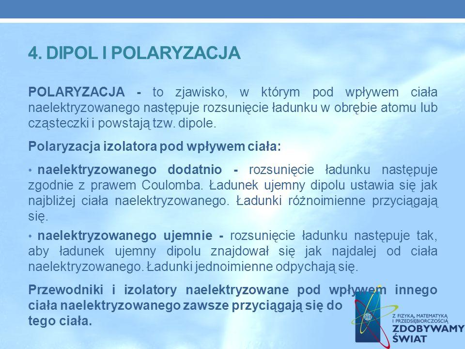 4. Dipol i polaryzacja