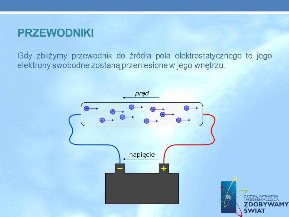 Przewodniki Gdy zbliżymy przewodnik do źródła pola elektrostatycznego to jego elektrony swobodne zostaną przeniesione w jego wnętrzu.