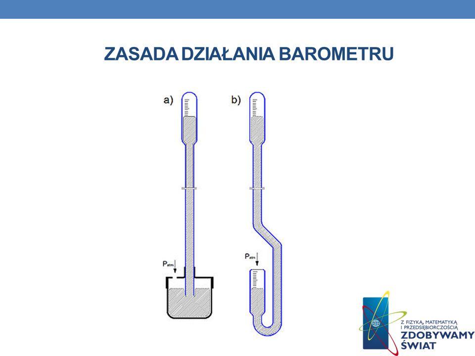 Zasada działania barometru