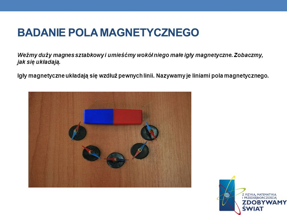 Badanie pola magnetycznego