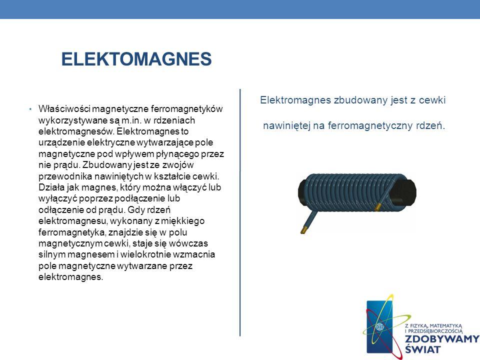 elektomagnes Elektromagnes zbudowany jest z cewki