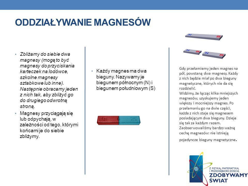 Oddziaływanie magnesów
