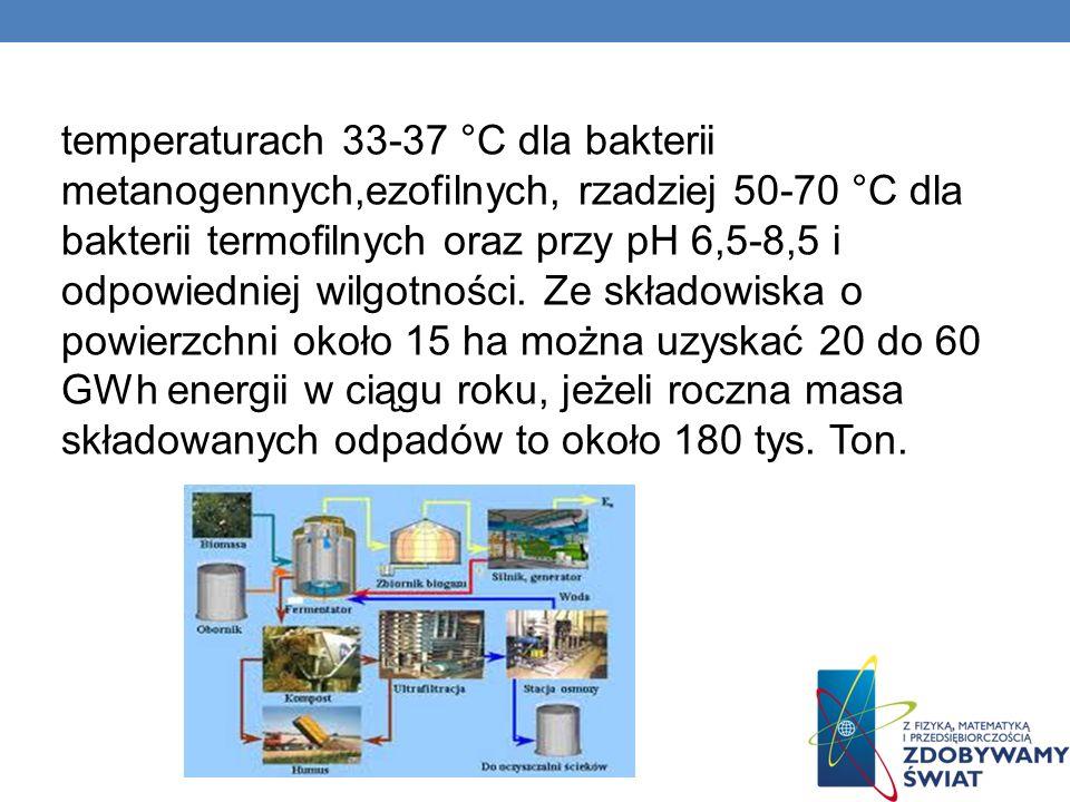 temperaturach 33-37 °C dla bakterii metanogennych,ezofilnych, rzadziej 50-70 °C dla bakterii termofilnych oraz przy pH 6,5-8,5 i odpowiedniej wilgotności.